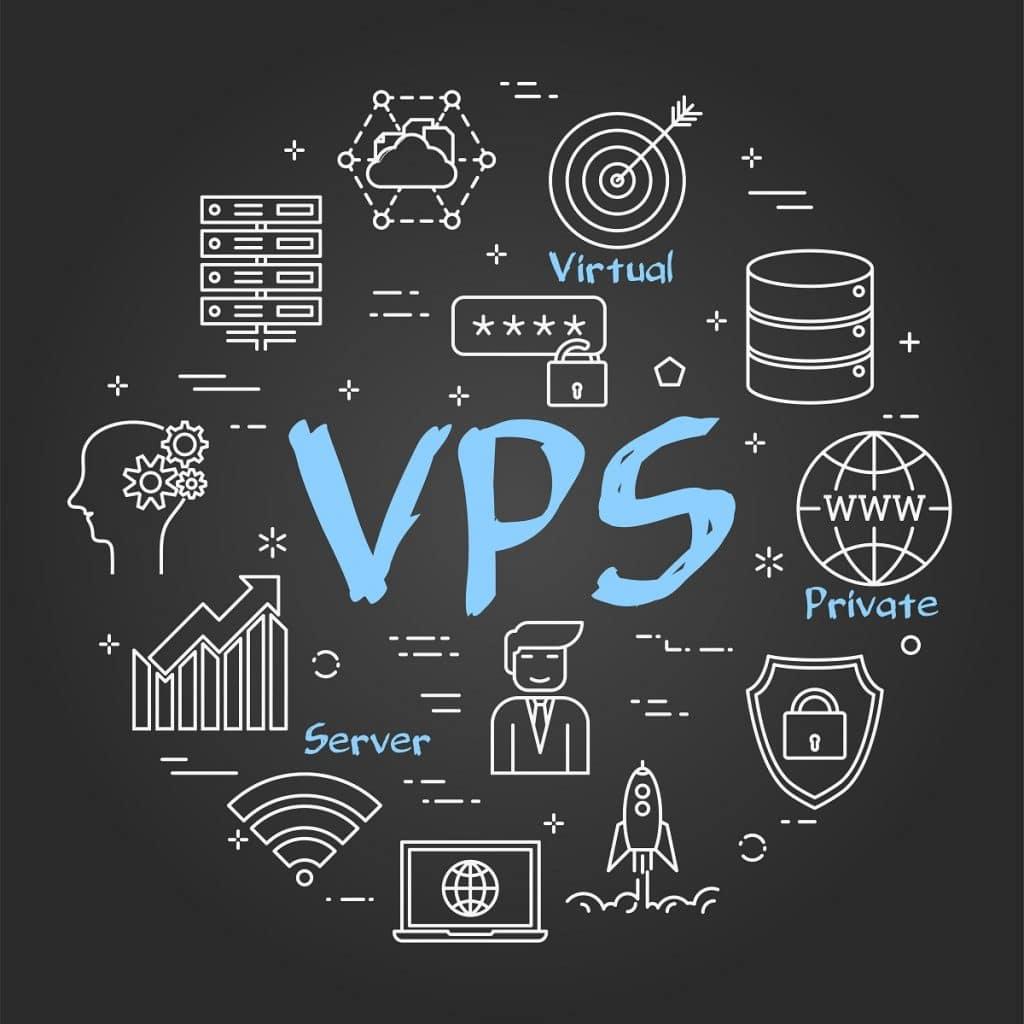 Qu'est-ce qu'un VPS?